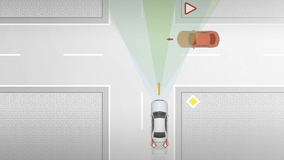 Active Brake Assist with Cross-Traffic Function