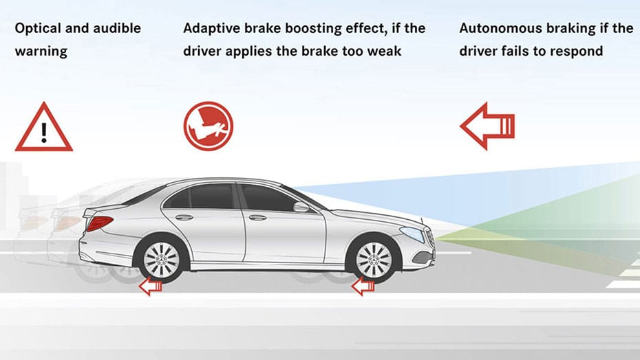 Active Brake Assist