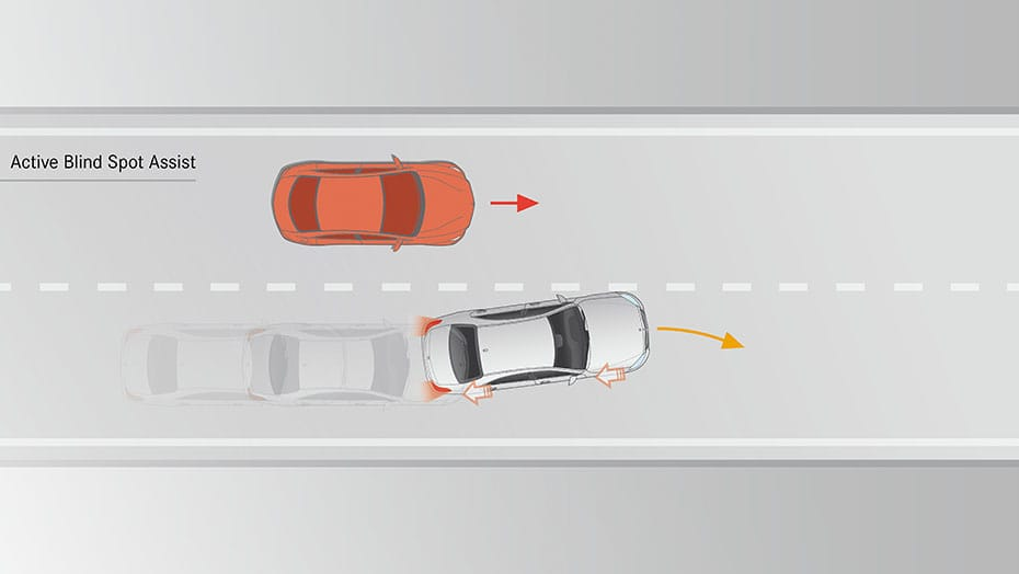 Active Blind Spot Assist